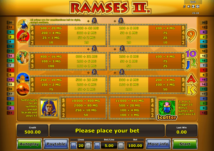 Таблица выплат Ramses II